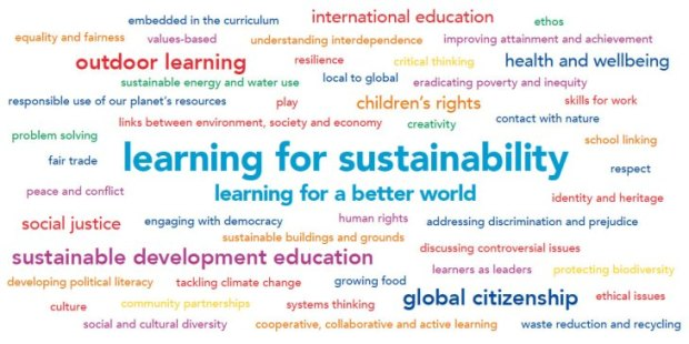 learning-for-sustainability-730x365px