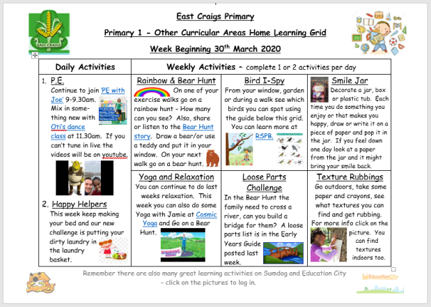 Other Curricular areas Home Learning Grid March 30th