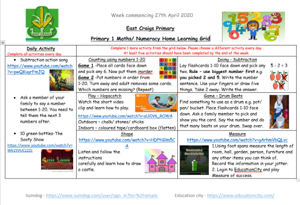 numeracy and maths grid image 27th april