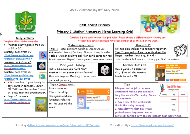 Numeracy and Maths grid may 19th image